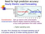 need for high prediction accuracy hourly electric load forecasting