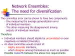 network ensembles the need for diversification