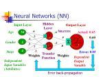 neural networks nn
