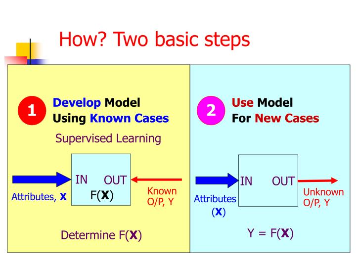How? Two basic steps