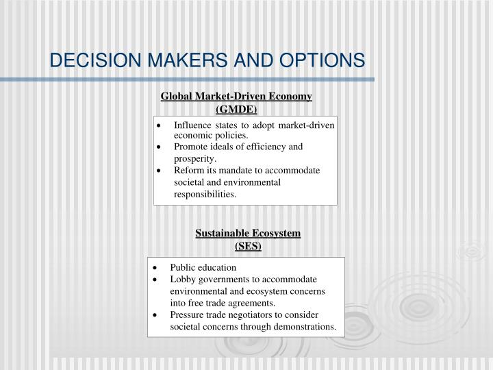 DECISION MAKERS AND OPTIONS