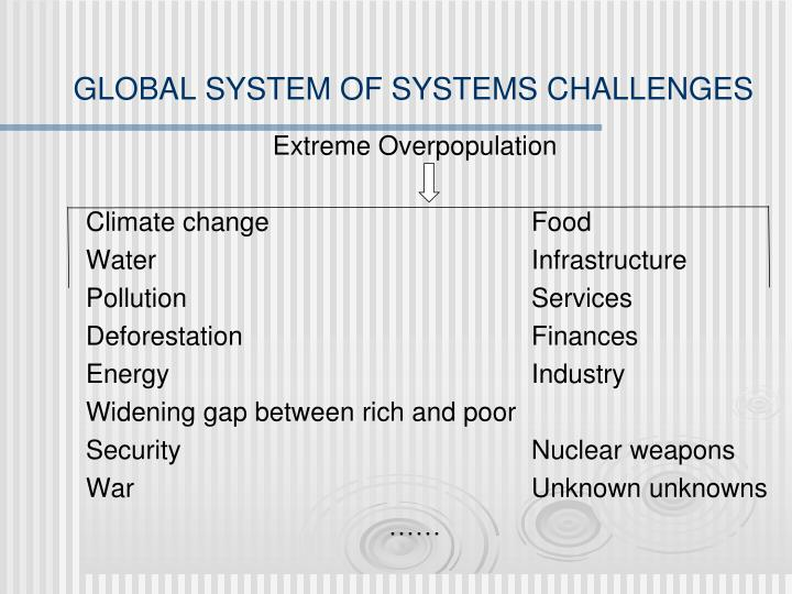 GLOBAL SYSTEM OF SYSTEMS CHALLENGES