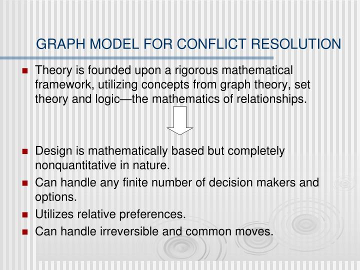 GRAPH MODEL FOR CONFLICT RESOLUTION