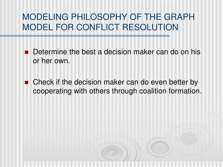 MODELING PHILOSOPHY OF THE GRAPH MODEL FOR CONFLICT RESOLUTION