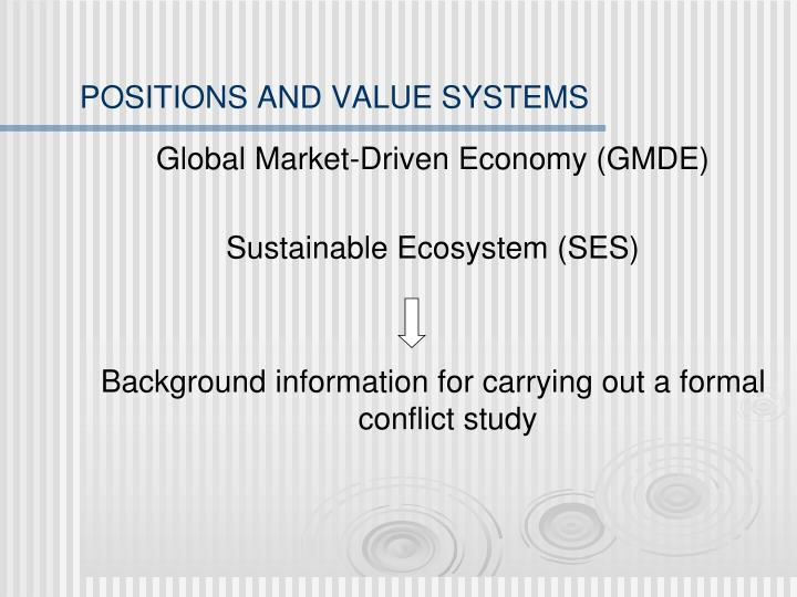POSITIONS AND VALUE SYSTEMS