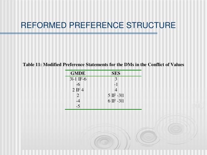 REFORMED PREFERENCE STRUCTURE