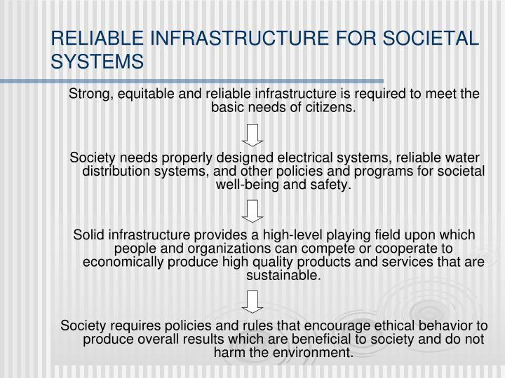RELIABLE INFRASTRUCTURE FOR SOCIETAL SYSTEMS