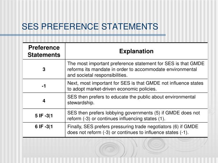 SES PREFERENCE STATEMENTS