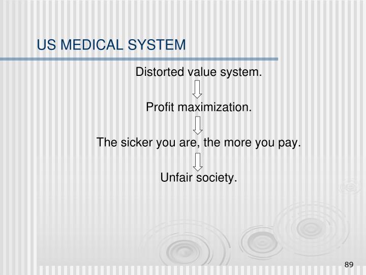 US MEDICAL SYSTEM