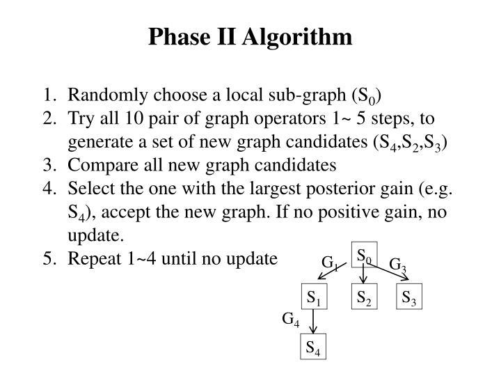 Phase II Algorithm