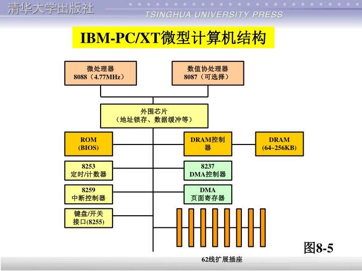 IBM-PC/XT
