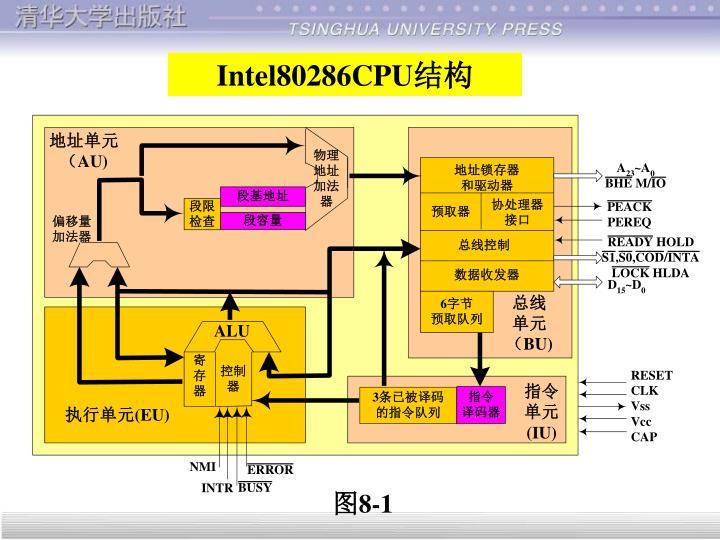 Intel80286CPU