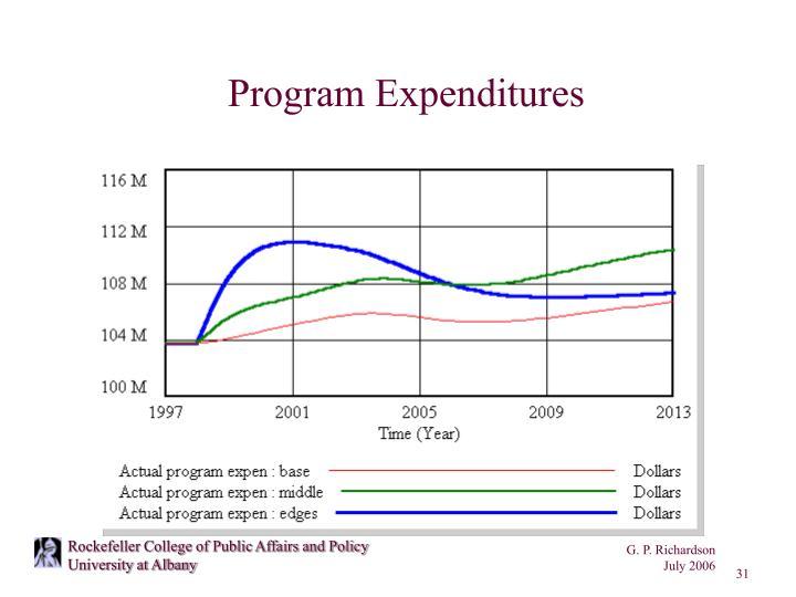 Program Expenditures
