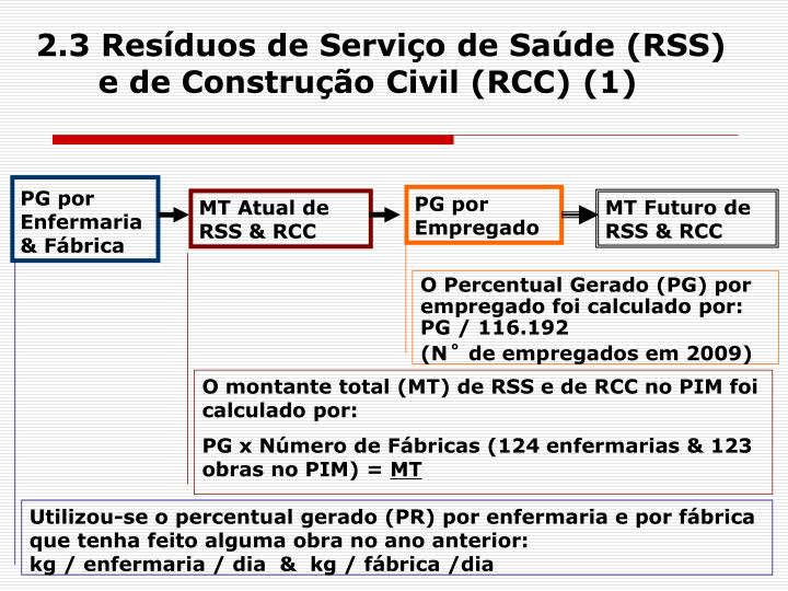 2.3 Resíduos de Serviço de Saúde (RSS) e de Construção Civil (RCC) (1)
