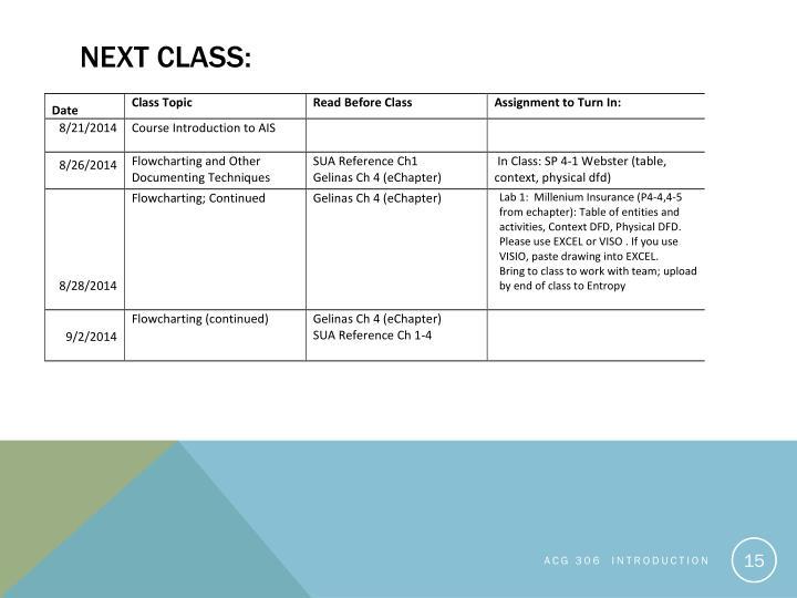 Next class: