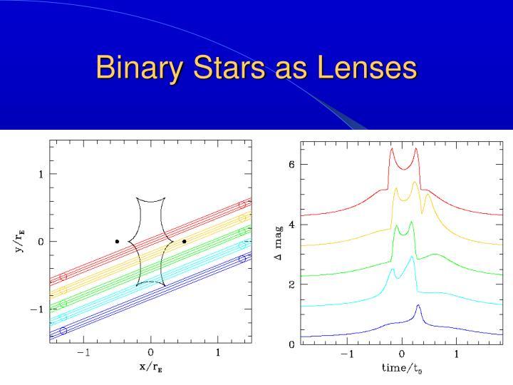 Binary Stars as Lenses