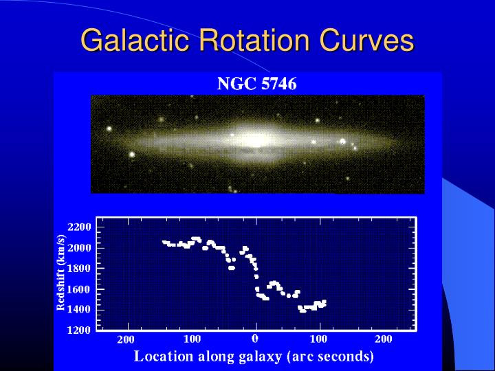 Galactic Rotation Curves