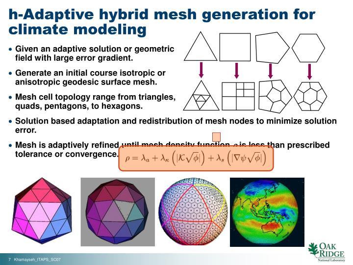 h-Adaptive hybrid mesh generation for climate modeling