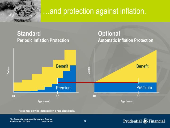 …and protection against inflation.