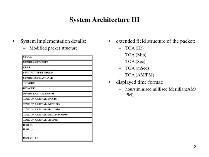 System architecture iii