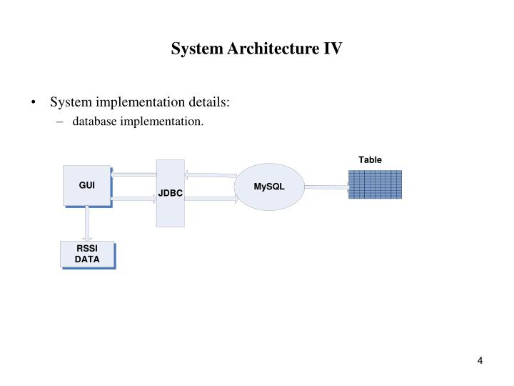System Architecture IV