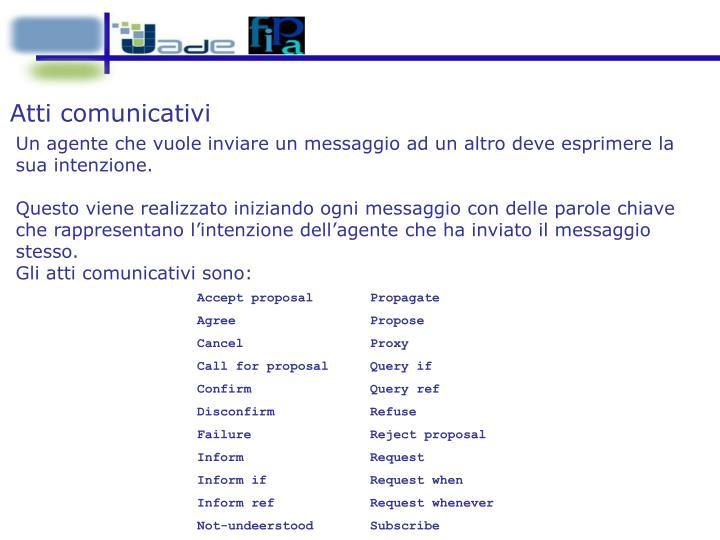 Atti comunicativi