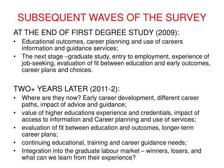 SUBSEQUENT WAVES OF THE SURVEY