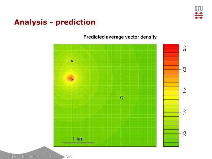 Analysis - prediction