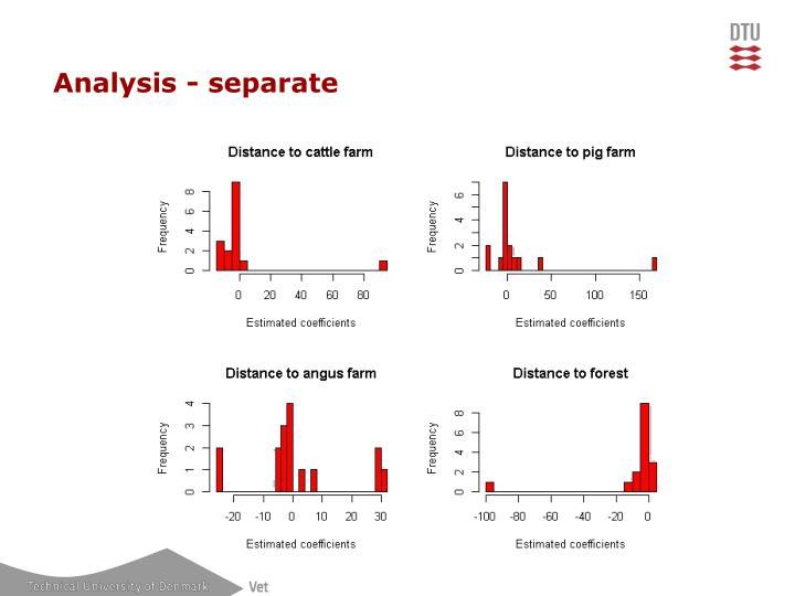 Analysis - separate