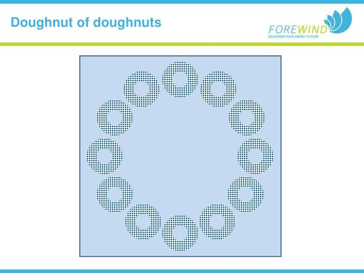 Doughnut of doughnuts