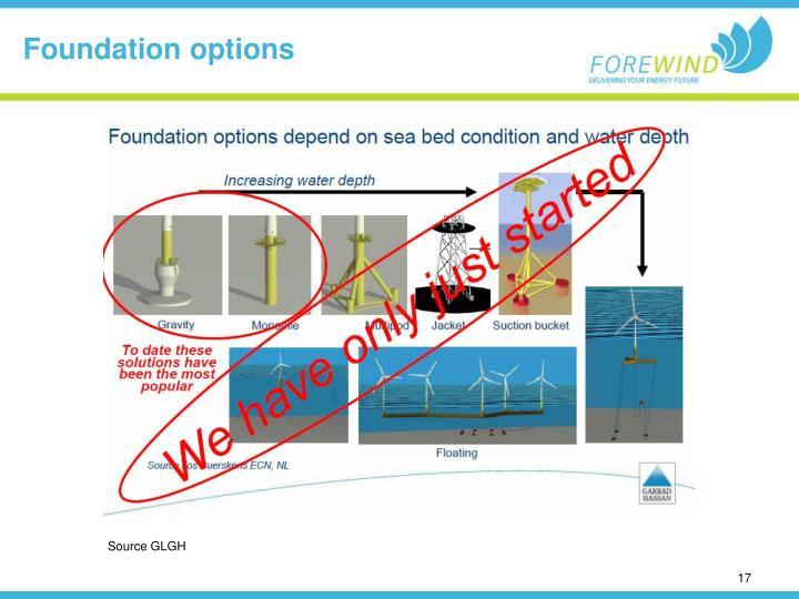 Foundation options