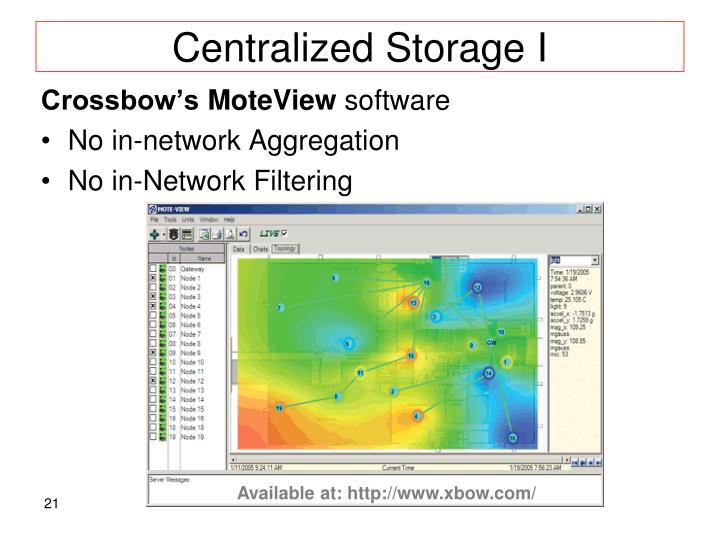 Centralized Storage I