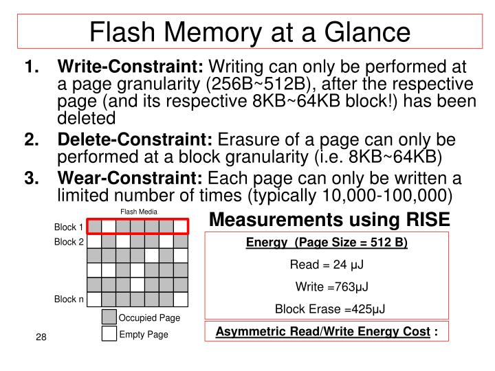 Flash Memory at a Glance