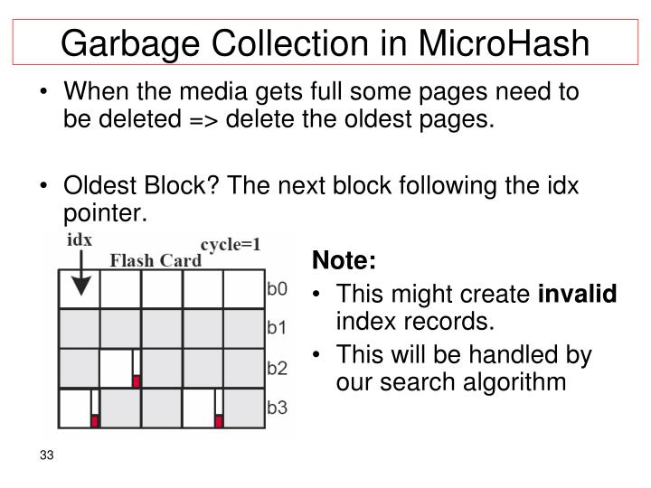 Garbage Collection in MicroHash