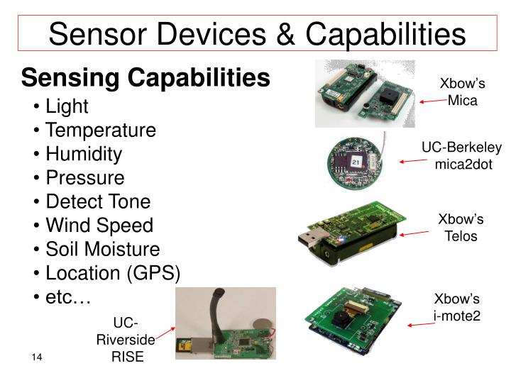 Sensor Devices & Capabilities