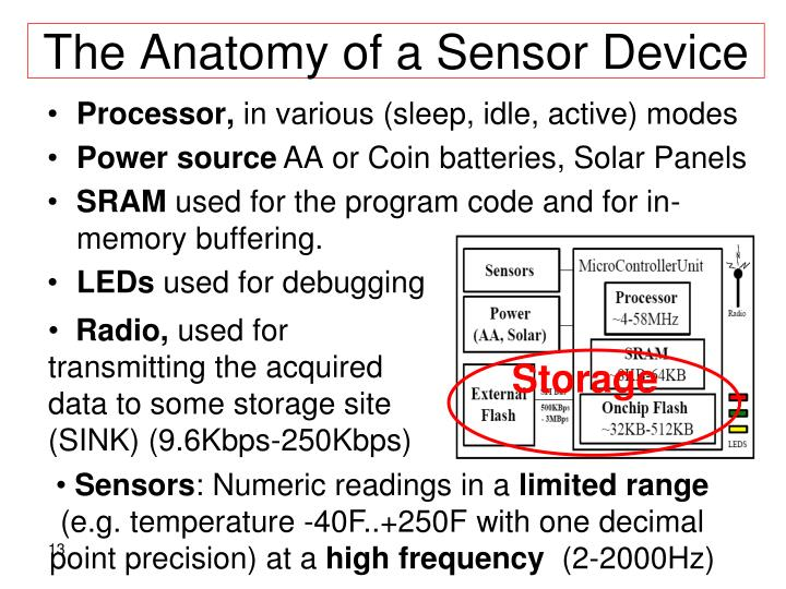 The Anatomy of a Sensor Device