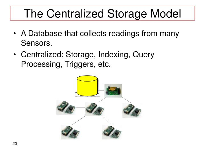 The Centralized Storage Model