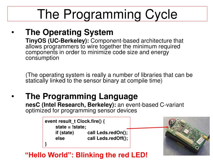 The Programming Cycle