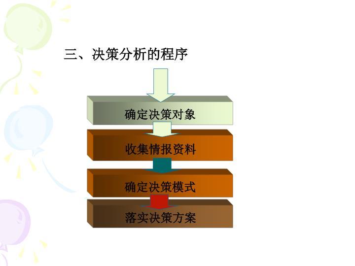 三、决策分析的程序