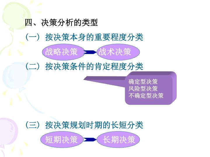 四、决策分析的类型