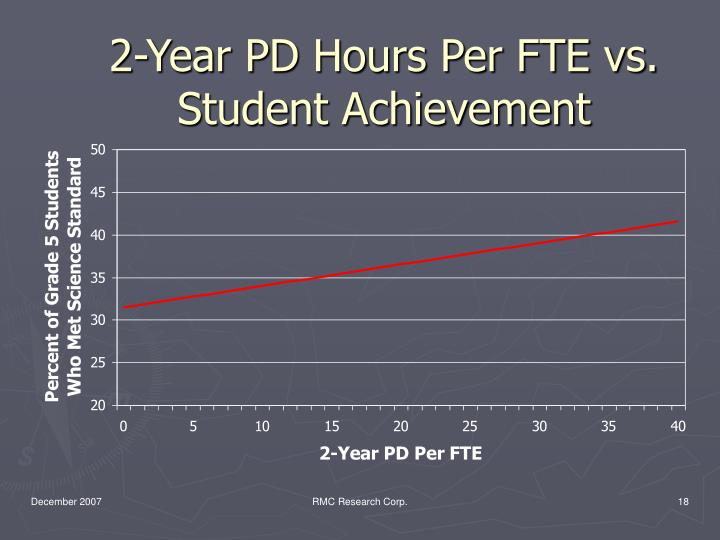 2-Year PD Hours Per FTE vs. Student Achievement