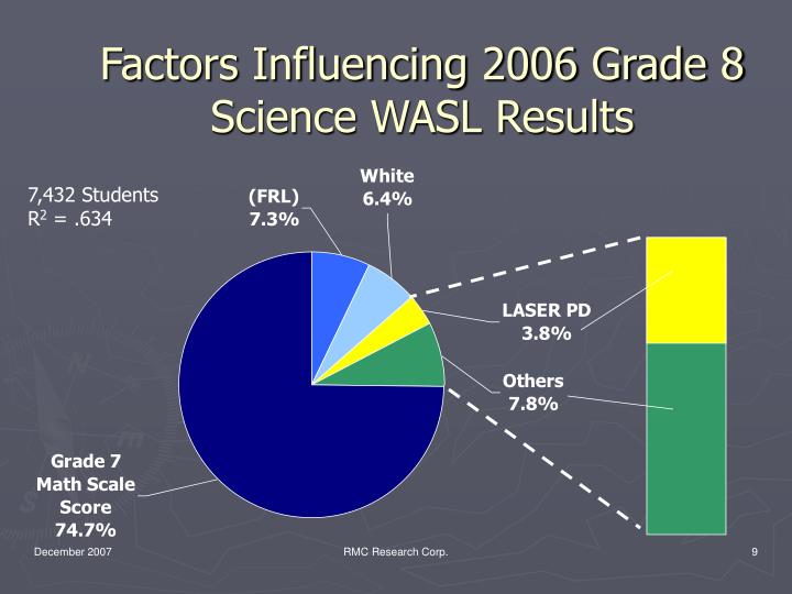 Factors Influencing 2006 Grade 8 Science WASL Results
