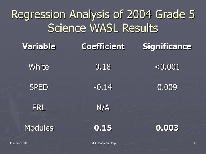 Regression Analysis of 2004 Grade 5 Science WASL Results