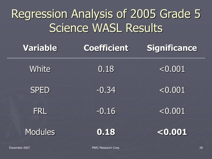 Regression Analysis of 2005 Grade 5 Science WASL Results