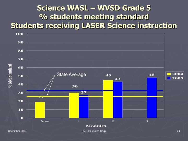 Science WASL – WVSD Grade 5