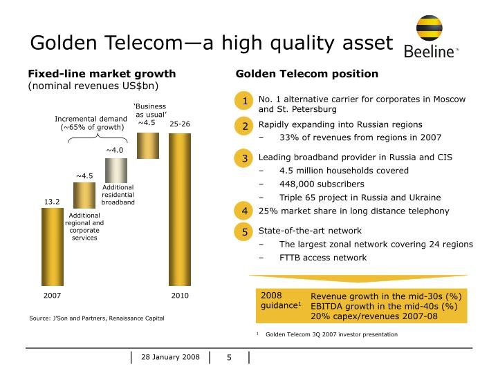 Golden Telecom—a high quality asset