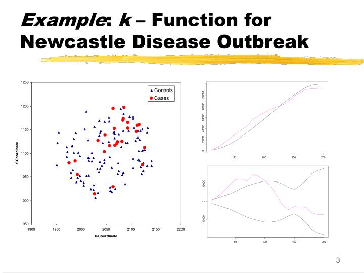 Example k function for newcastle disease outbreak