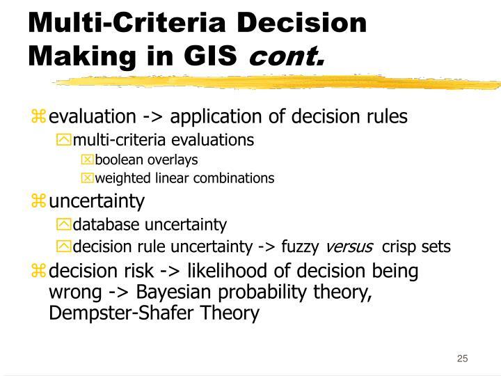 Multi-Criteria Decision Making in GIS