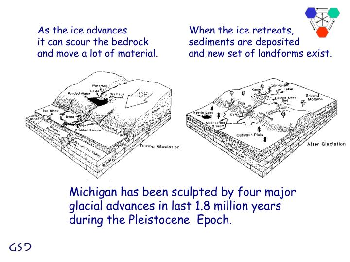 As the ice advances
