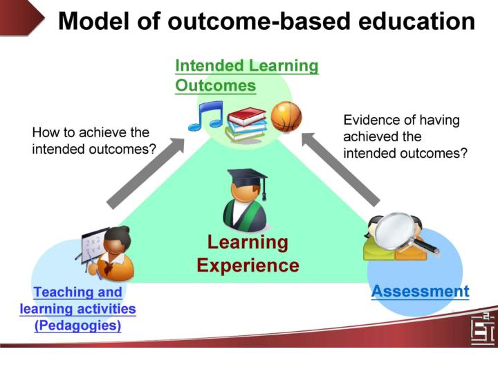 Outcome-based education